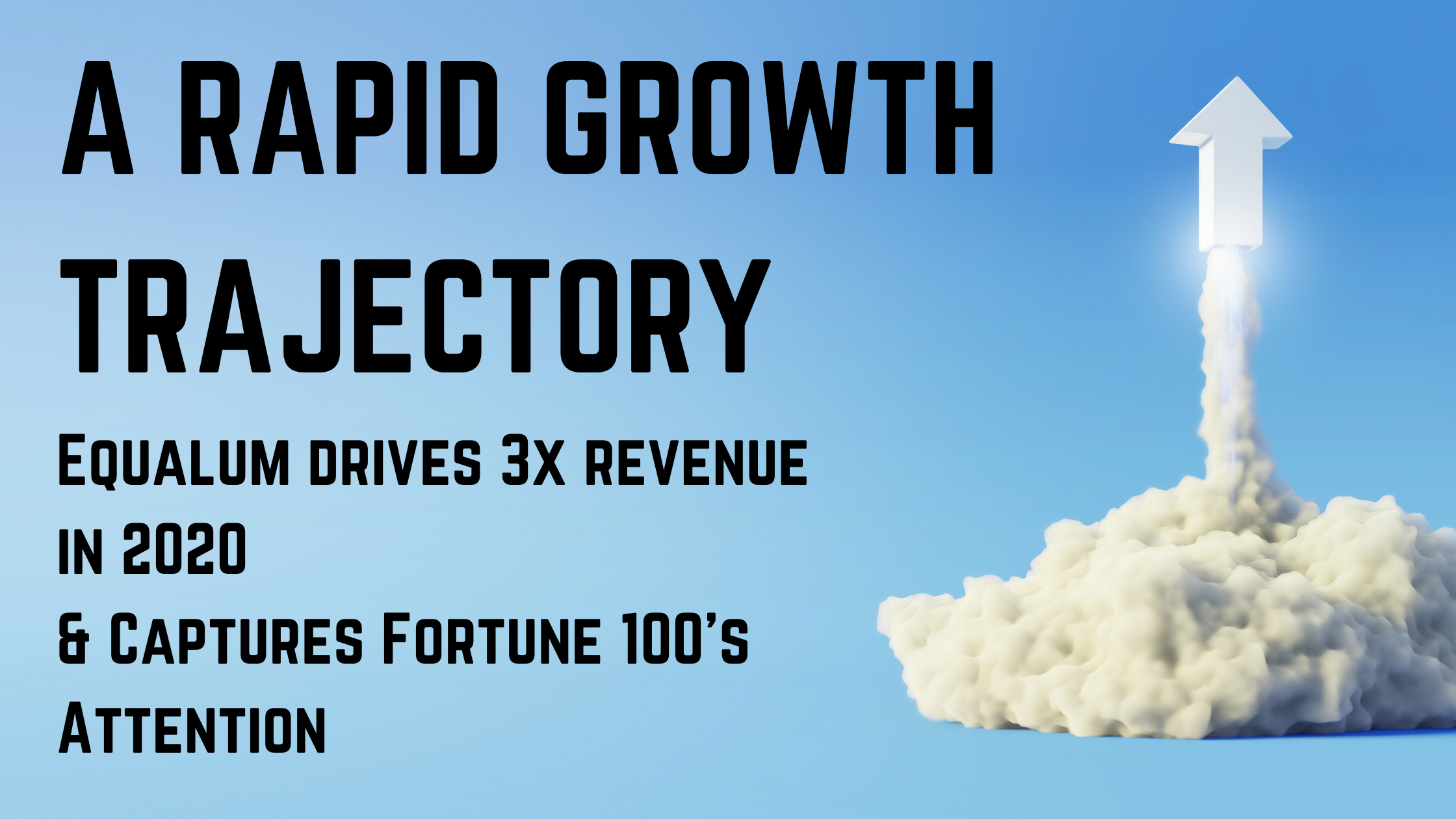 A RAPID GROWTH TRAJECTORY Equalum drives 3x revenue in 2020 & Captures Fortune 100's Attention